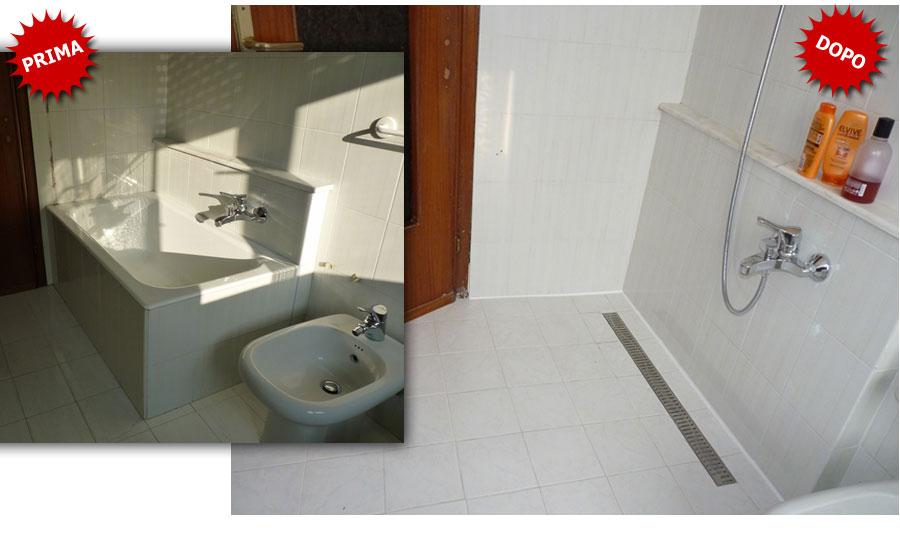 Vasca Da Mettere Sopra : Come una vasca da bagno ha cambiato il mondo il principio di